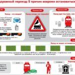Железнодорожный переезд в ПДД — особенности пересечения, нарушение правил и штраф