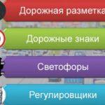Регулировка дорожного движения: сигналы и жесты регулировщика