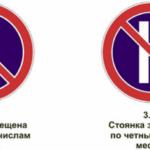 Знак «Стоянка запрещена по чётным числам»: ПДД