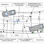 Судебная транспортно-трасологическая экспертиза после ДТП