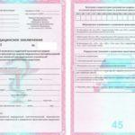 Срок действия медсправки для водительского удостоверения