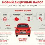Какие документы необходимы для растаможки авто
