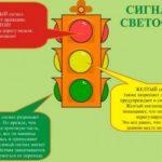 Проезд на жёлтый сигнал светофора