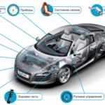 Как узнать юридическую чистоту автомобиля: что это такое, нужно ли её проверять