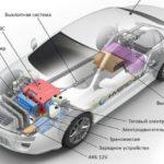 Принцип работы гибридного автомобиля и как он устроен