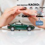 Как оформить КАСКО в рассрочку на кредитный автомобиль?