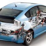 Рейтинг гибридных автомобилей для России