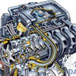 Изучаем преимущества и недостатки 8- и 16-клапанного двигателя