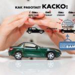 Страхование КАСКО в Белоруссии, стоимость полиса