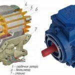 Как устроен и принцип работы электродвигателя