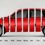 Продажа автомобиля в рассрочку между физическими лицами