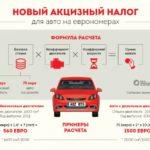 Как переоформить машину с литовскими номерами