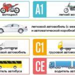 Изменения транспортного налога в РФ 2019 года