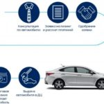Лизинг авто для юридических лиц: бухгалтерский и налоговый учёт