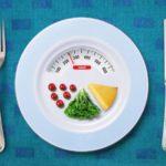 Калории —что это? Расчет калорийности еды —формулы и рекомендации