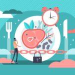 Интервальное голодание —подробно. В чем польза — научные исследования