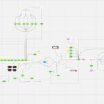 MindMap: полезный инструмент в email-маркетинге, который поможет собрать вместе все идеи